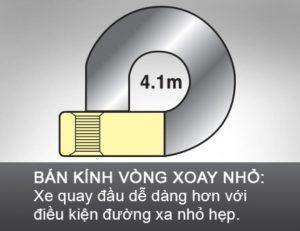 BAN KINH VONG XOAY SUZUKI BLIND VAN